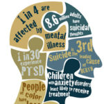 Group logo of Mental Health Awareness